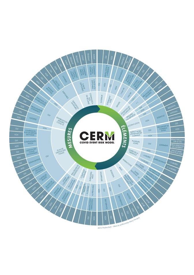 Diagramme CERM page 001